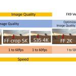 """Sony FX9 – """"Sensor Scan Mode"""" Seçimi neye göre nasıl yapılır ?"""